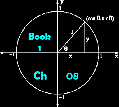 F Sc  Math Book1, CH 8: Mathematical Induction and Binomial